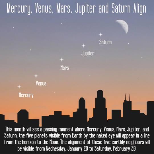 mercuryvenus-planets